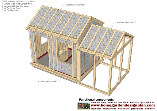 Shed Science Lesson Plans Simple Machines 94908 Redalkedy
