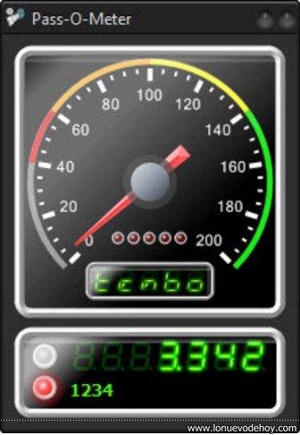 PassMeter