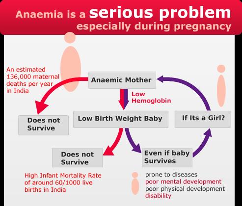 Penyebab Berat Badan Naik Drastis pada Ibu Hamil