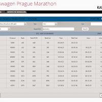 Result Prague 2014-1.jpg