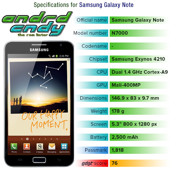 Samsung Galaxy Note (N7000) ROM List