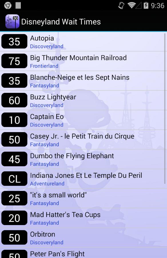 Disneyland Paris Wait Times- screenshot