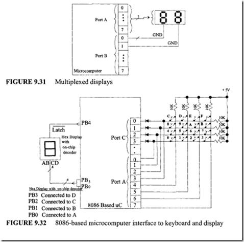 Interfacing an 8086-Based Microcomputer to a Hexadecimal