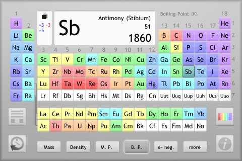 tabla periodica para iphone