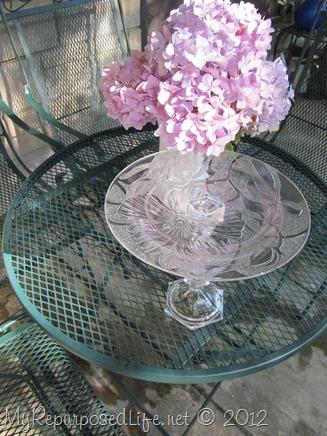 repurposed glassware (dessert plate)