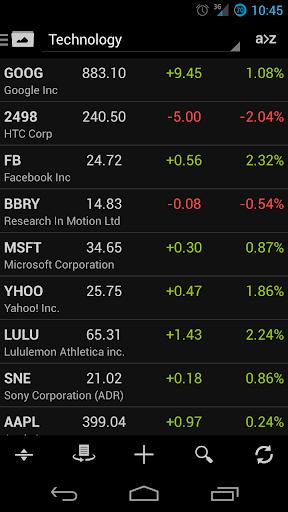 Peak Stocks