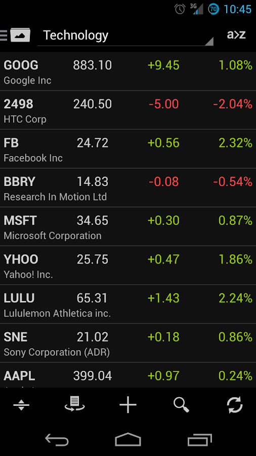Peak Stocks - screenshot