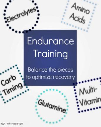 Endurance Training Sports Nutrition