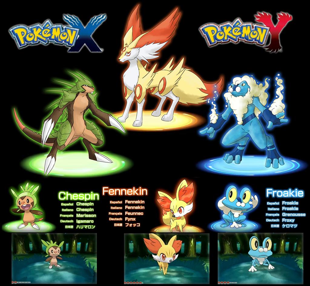 Pokemon X Thumbgal