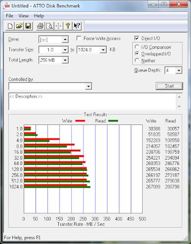 ATTO Disk Benchmark (SSD)