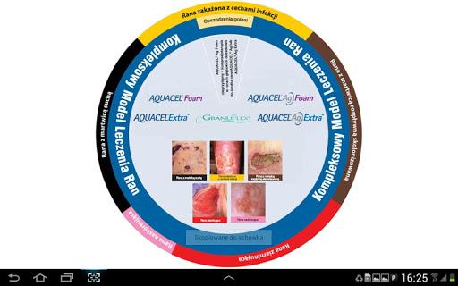 Kompleksowy model leczenia ran