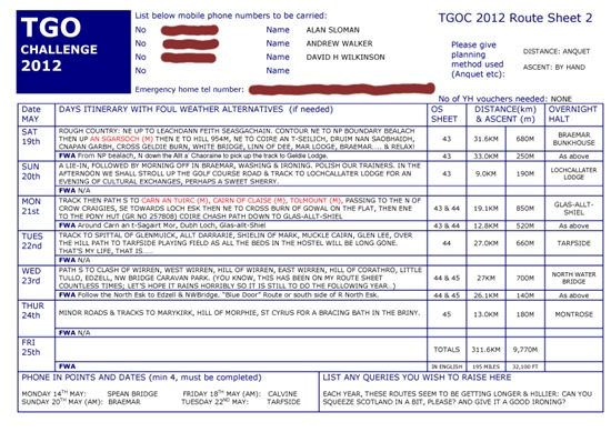 Microsoft Word - TGOC 2012 Routesheet Alan Sloman Andy Walker Dave Wilkinson REV A.doc
