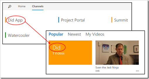 Tech and me: Video Portal Troubleshooting