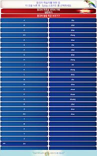 중국어 발음기호 병음