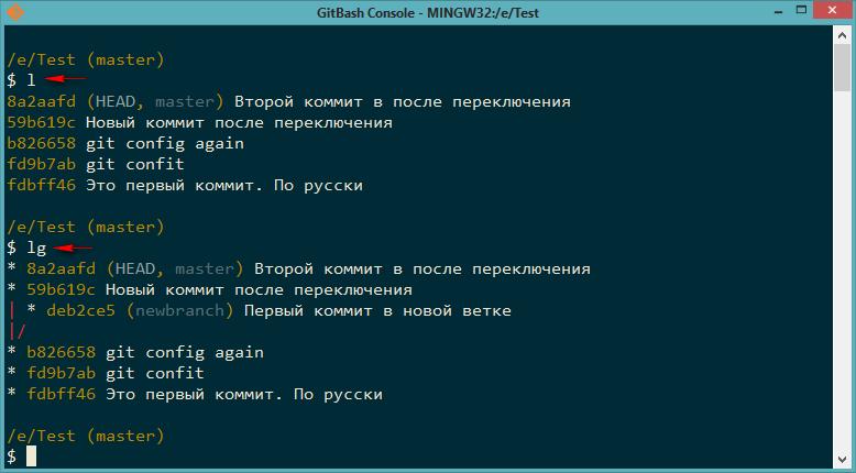 Pro Git: Задание псевдонимов команд Git в Bash