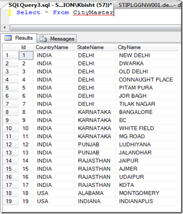 Database Simplified: Grouping Sets In Microsoft SQL Server 2008