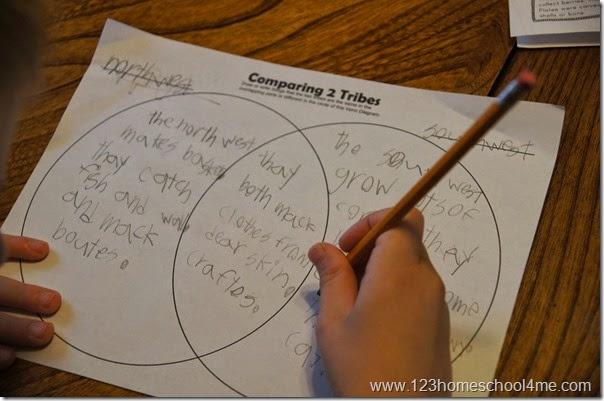 Comparing 2 native american tribes using Vendiagram for Native American homeschool unit