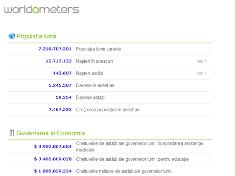 worldmeters-statistici