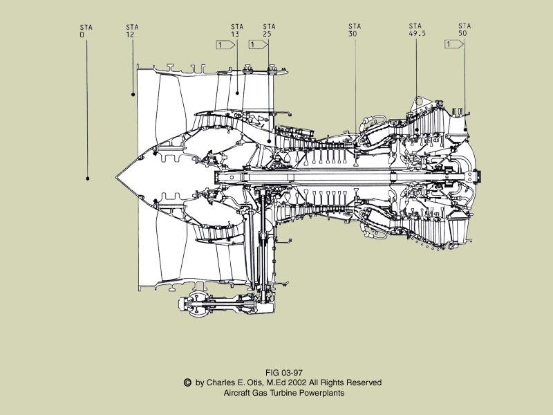 Aviation Writer: Stations on Turbine Engines