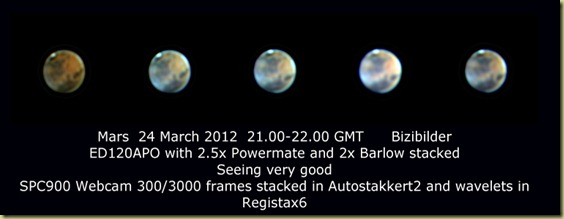 24 March 2012 Mars