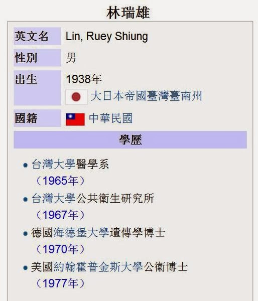 林瑞雄 Wiki