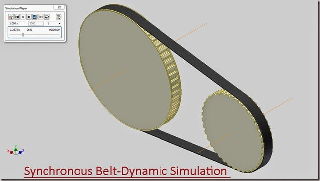 Synchronous Belt-Dynamic Simulation