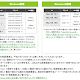 確定申告e-tax平成26年推奨環境