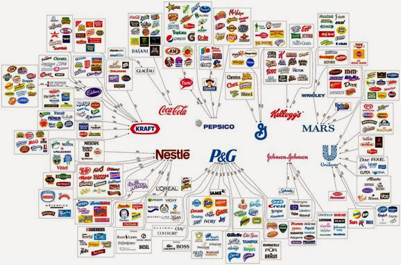 all the brands