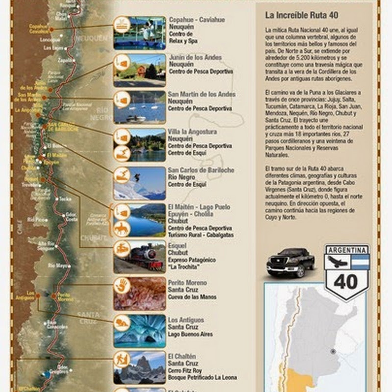 Argentina Discovery: Route 40 explained section by section.