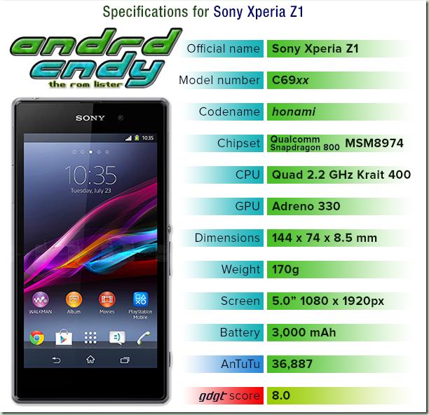 andrdcndy: Sony Xperia Z1 (honami) ROM List