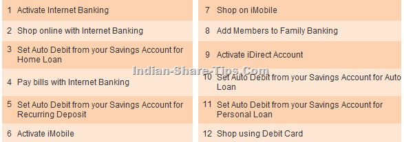 ICICI Bank MySavings Rewards Program