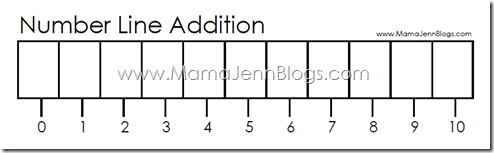 Number Line Addition Game