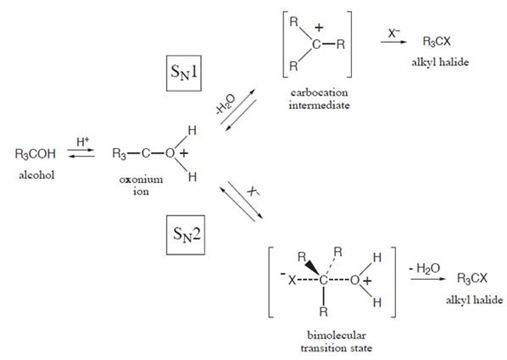 Synthesis of tert-butyl chloride