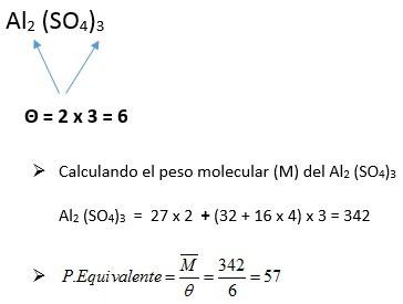 Cálculo de resolución de pb