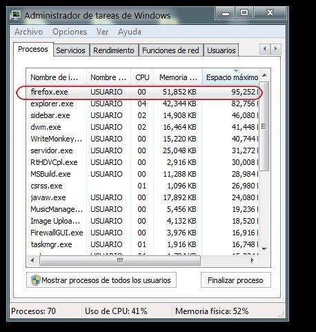 Firefox 9 uso de memoria