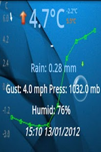 Weather Watch Widget - Demo- screenshot thumbnail