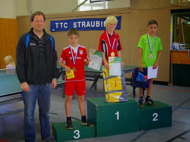 mini-Meisterschaft 2013: Altersklasse 11 bis 12 Jahre