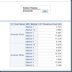 Oracle Business Intelligence OBIEE 101: 2011