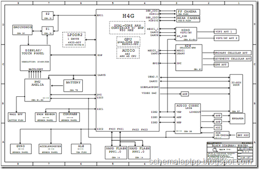 Apple Ipad 3 Schematics Free Download Free Schematic Laptop Diagram