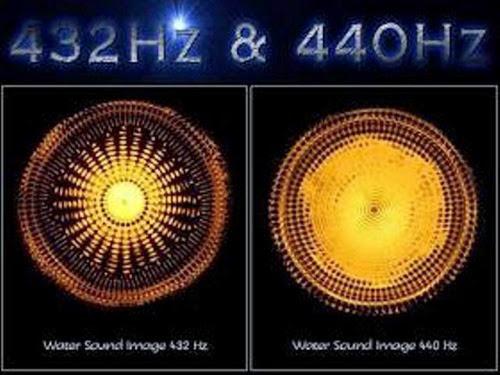 440Hz – CONSPIRAÇÃO CONTRA A MENTE HUMANA