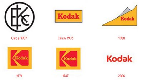 evolution logo kodak