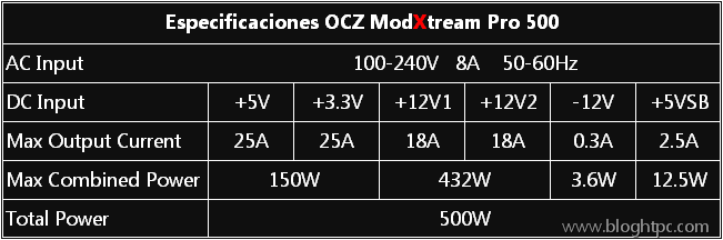 especificaciones ocz modxtream pro 500