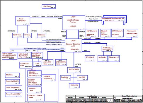 Acer    Aspire    5750 5750G     Compal LA6902P Free Download Laptop    Motherboard       Schematics