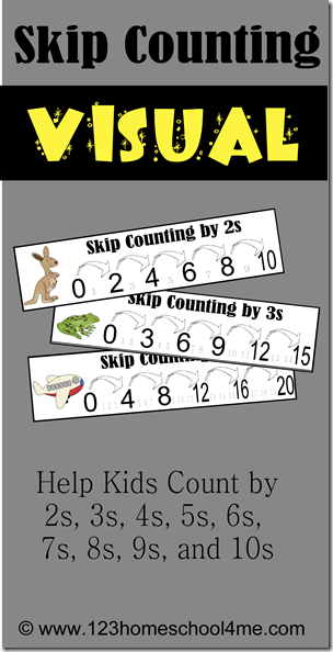 FREE Skip Counting Visual - LOW PREP! Just print, cut apart, and kids have a wonderful way to practice and gain fluency which will help them with multiplication and as a solid math foundation for kindergarten, first grade, 2nd grade, 3rd grade, 4th grade, 5th grade to count by 2s, 3s, 4s, 5s, 6s, 7s, 8s, 9s, 10s, 11s, 12s