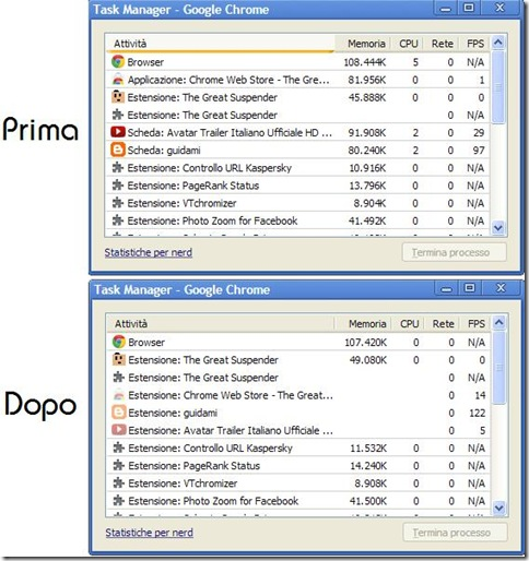 Task Manager di Chrome prima e dopo The Great Suspender