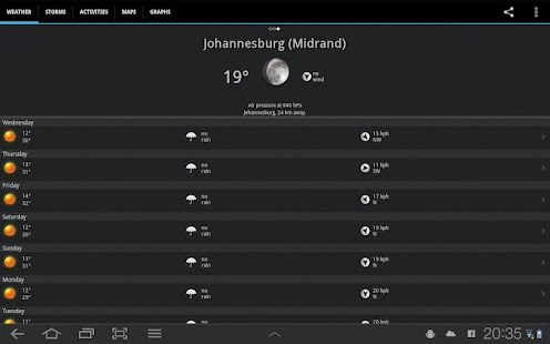 WeatherSA - screenshot thumbnail