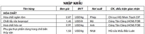 2kda6fc4e0a9 thumb%25255B3%25255D - Giá hóa chất nhập khẩu 10/2011