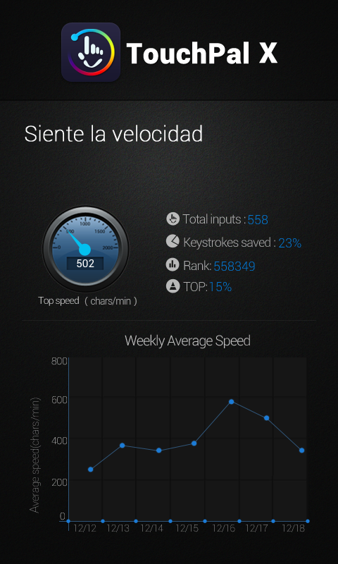 Spanish (Latin) Keyboard - screenshot