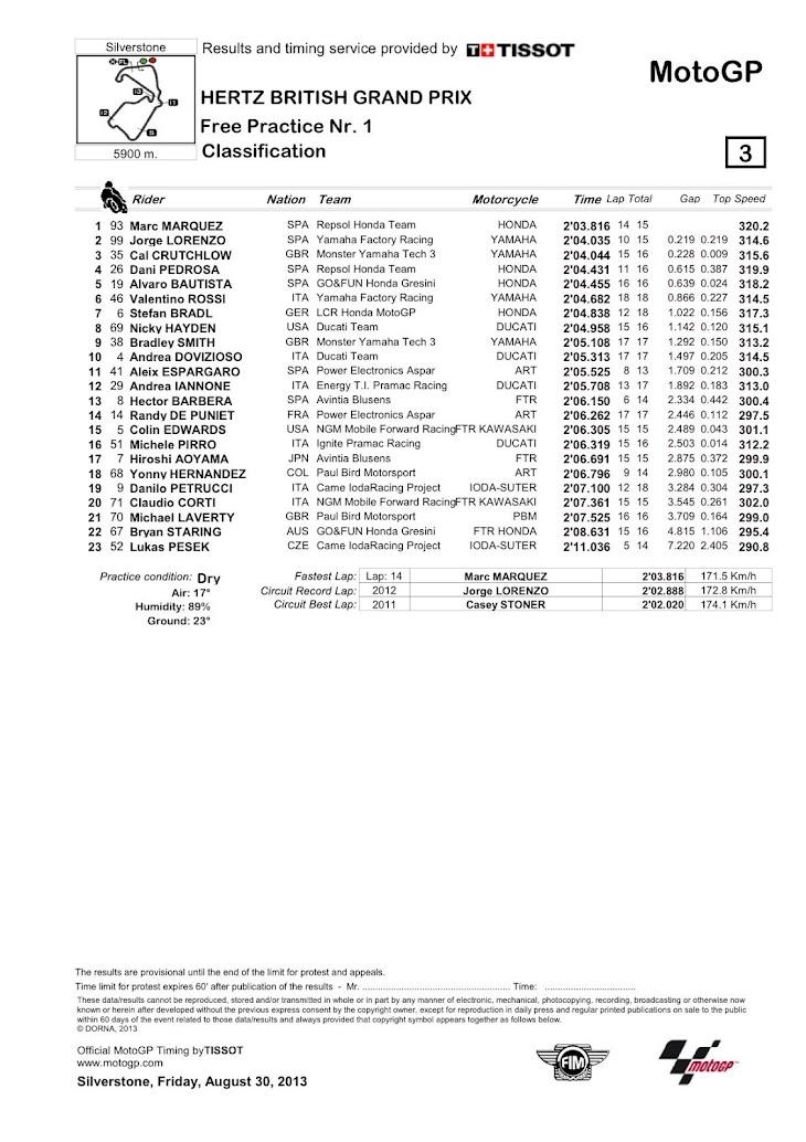 12-motogp-fp1-classification.jpg