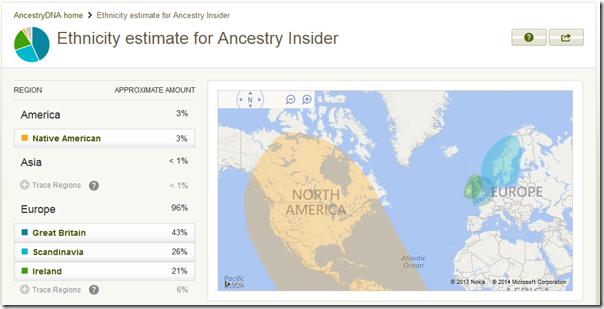 祖先内幕的常染色体DNA测试结果